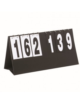 Tabela manuala scor 0 - 199